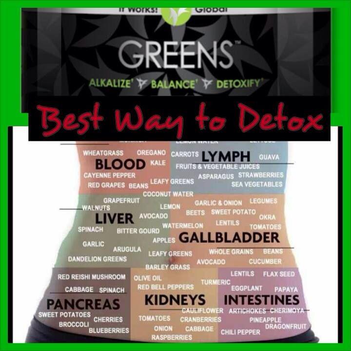 Greens - Detox Organs