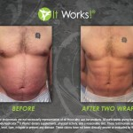 It Works Global Before & After Photo Gallery